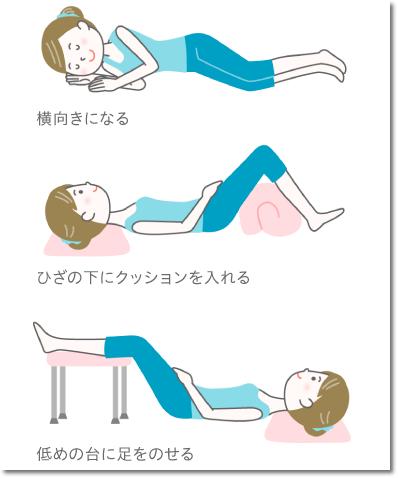 ぎっくり腰の際の寝方