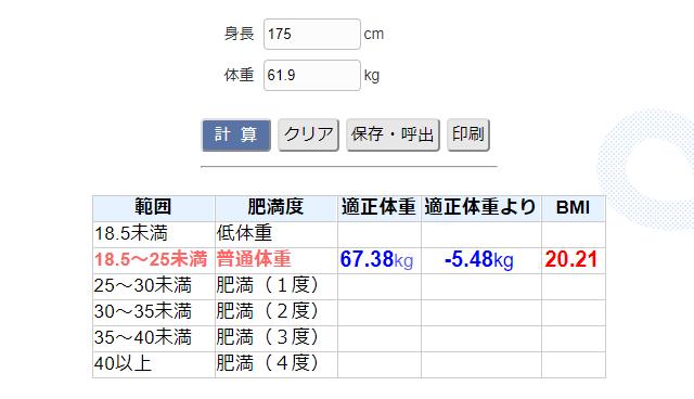 BMI計算の結果